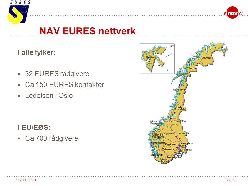 NAV, 03.07.2014Side 16 NAV EURES nettverk I alle fylker:  32 EURES rådgivere  Ca 150 EURES kontakter  Ledelsen i Oslo I EU/EØS:  Ca 700 rådgivere