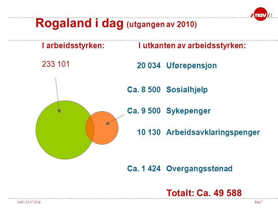 NAV, 03.07.2014Side 8 Nasjonalformue per innbygger 2007 Kilde: Figur 4.11.