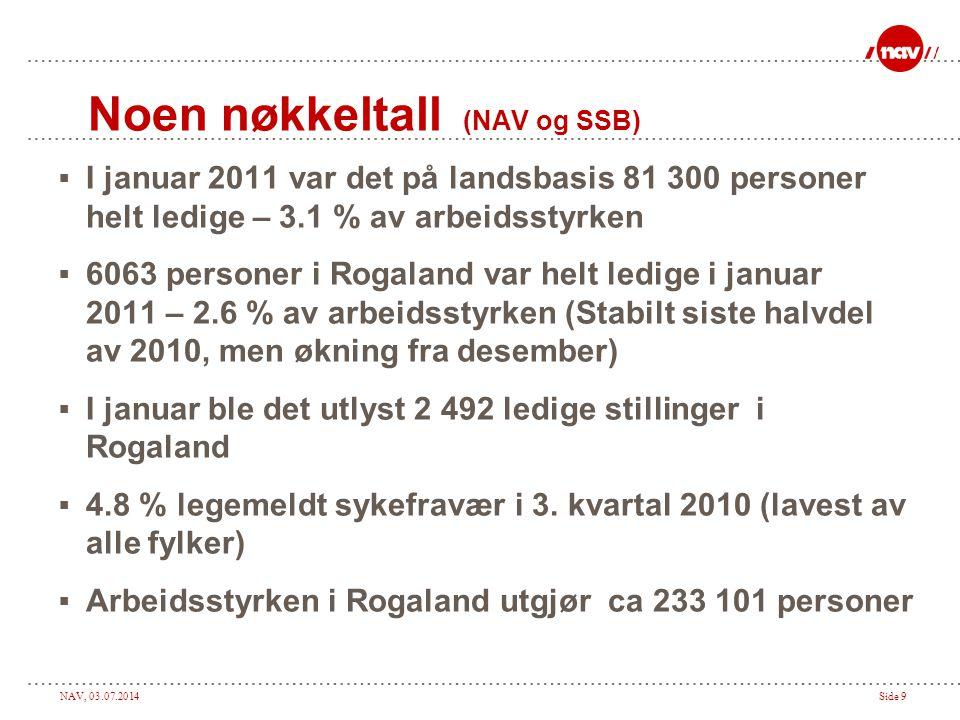 NAV, 03.07.2014Side 20 www.eures.no