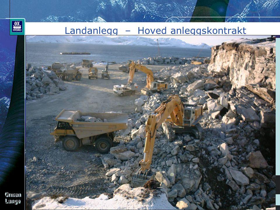 OrmenLangeOrmenLange Landanlegg – Hoved anleggskontrakt  Forespørsel: Nov. 03 Kontrakt: Mars 04 Innhold: *Veier, kulverter *Adkomst- og sikringssyste