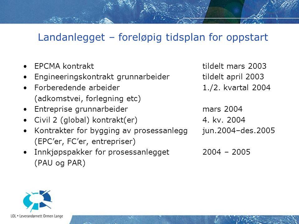 Landanlegget – foreløpig tidsplan for oppstart •EPCMA kontrakttildelt mars 2003 •Engineeringskontrakt grunnarbeidertildelt april 2003 •Forberedende arbeider1./2.