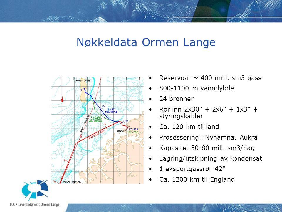 """Nøkkeldata Ormen Lange •Reservoar ~ 400 mrd. sm3 gass •800-1100 m vanndybde •24 brønner •Rør inn 2x30"""" + 2x6"""" + 1x3"""" + styringskabler •Ca. 120 km til"""