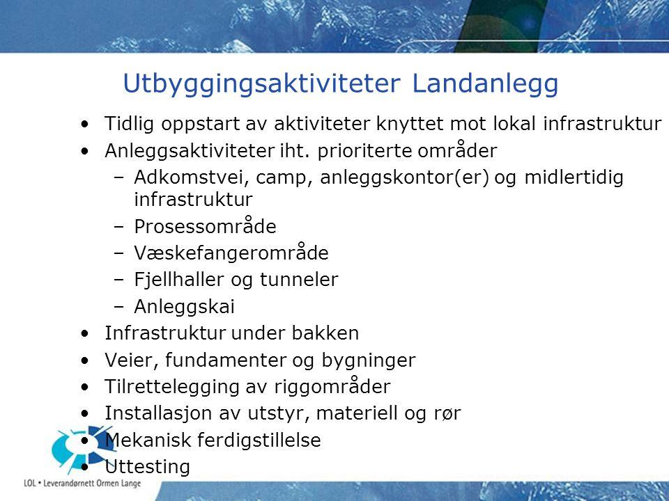 Utbyggingsaktiviteter Landanlegg •Tidlig oppstart av aktiviteter knyttet mot lokal infrastruktur •Anleggsaktiviteter iht.