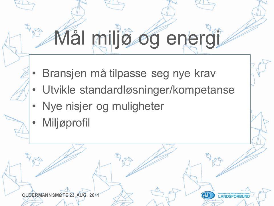 Mål miljø og energi •Bransjen må tilpasse seg nye krav •Utvikle standardløsninger/kompetanse •Nye nisjer og muligheter •Miljøprofil OLDERMANNSMØTE 23.
