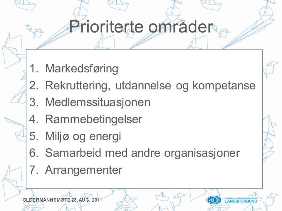 Prioriterte områder 1.Markedsføring 2.Rekruttering, utdannelse og kompetanse 3.Medlemssituasjonen 4.Rammebetingelser 5.Miljø og energi 6.Samarbeid med andre organisasjoner 7.Arrangementer OLDERMANNSMØTE 23.