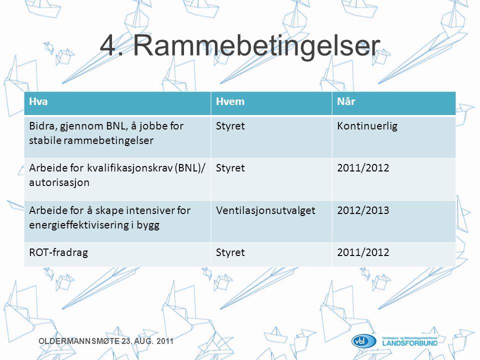 4. Rammebetingelser HvaHvemNår Bidra, gjennom BNL, å jobbe for stabile rammebetingelser StyretKontinuerlig Arbeide for kvalifikasjonskrav (BNL)/ autor