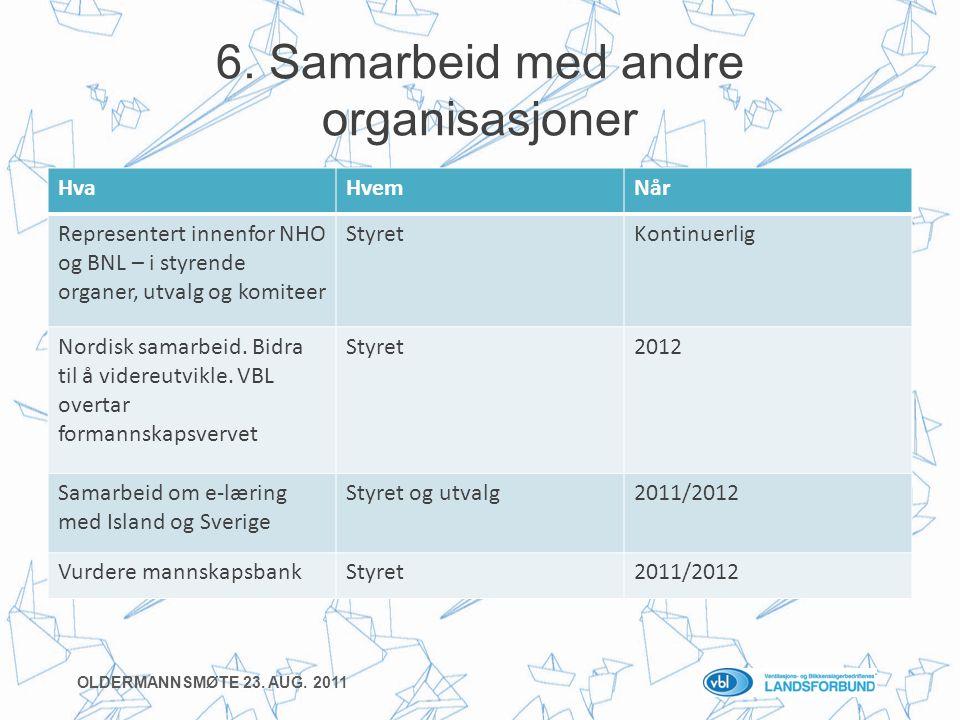6. Samarbeid med andre organisasjoner HvaHvemNår Representert innenfor NHO og BNL – i styrende organer, utvalg og komiteer StyretKontinuerlig Nordisk
