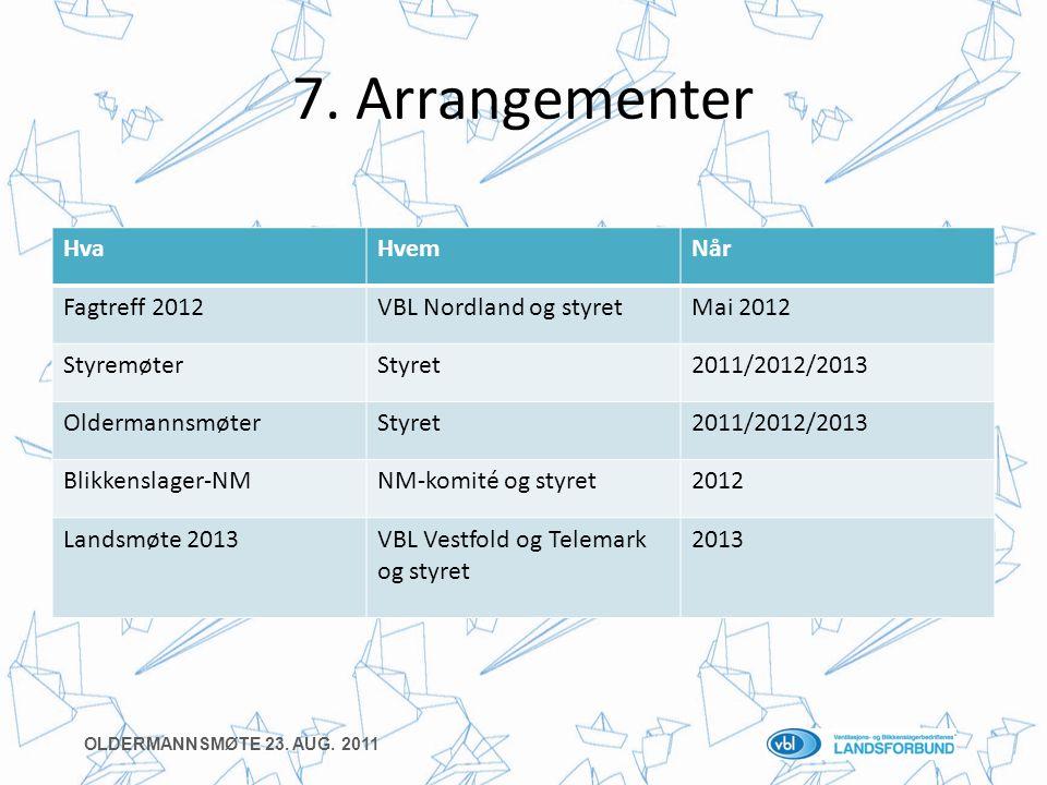 7. Arrangementer HvaHvemNår Fagtreff 2012VBL Nordland og styretMai 2012 StyremøterStyret2011/2012/2013 OldermannsmøterStyret2011/2012/2013 Blikkenslag