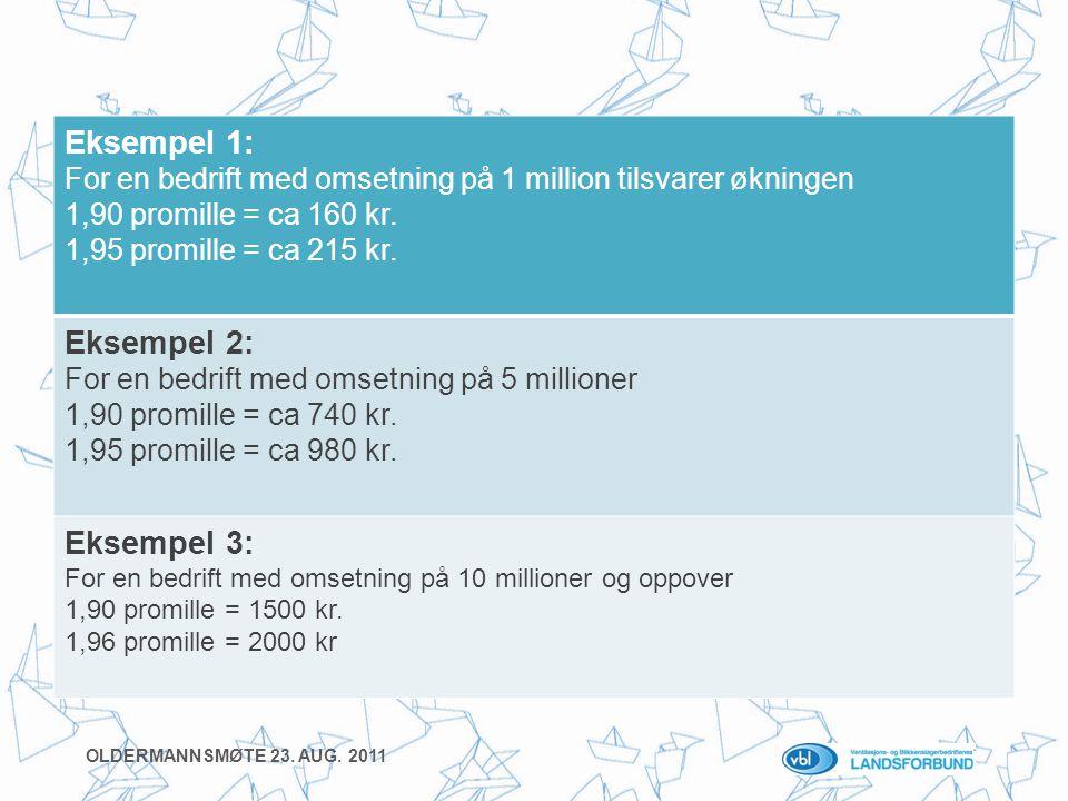 Eksempel 1: For en bedrift med omsetning på 1 million tilsvarer økningen 1,90 promille = ca 160 kr.