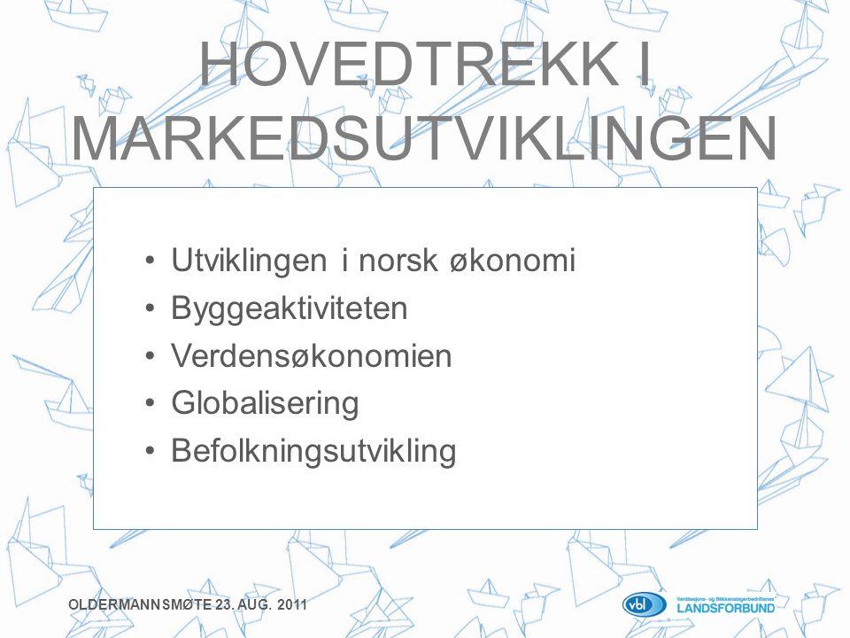 HOVEDTREKK I MARKEDSUTVIKLINGEN •Utviklingen i norsk økonomi •Byggeaktiviteten •Verdensøkonomien •Globalisering •Befolkningsutvikling OLDERMANNSMØTE 23.