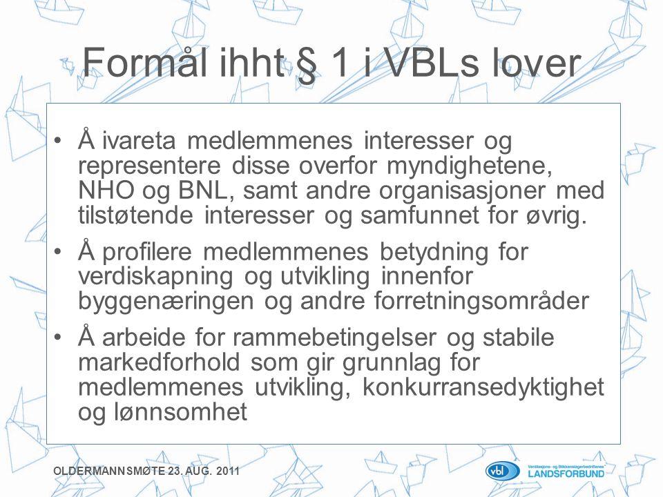 Formål ihht § 1 i VBLs lover •Å ivareta medlemmenes interesser og representere disse overfor myndighetene, NHO og BNL, samt andre organisasjoner med tilstøtende interesser og samfunnet for øvrig.