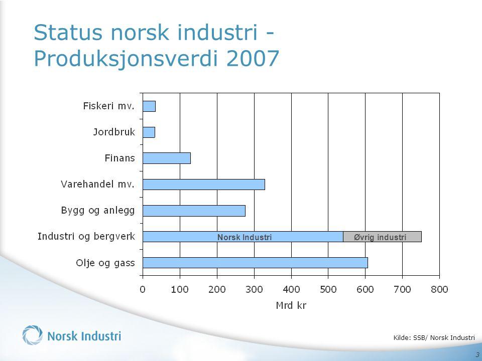 4 Gjenvinningsindustrien – en betydelig bransje 2008: Totalt ca 9000 sysselsatte: Antall sysselsatte:6 010 I tilgrensede næringer 3 005 Omsetning privat sektor:11,3 mrd NOK