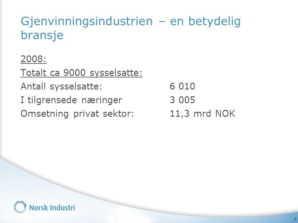 Global økning i bruken av resirkulert aluminium Source: CRU Long Term Oct 2008 (anslag gjort tidlig under den finansielle krisen) 1000 t