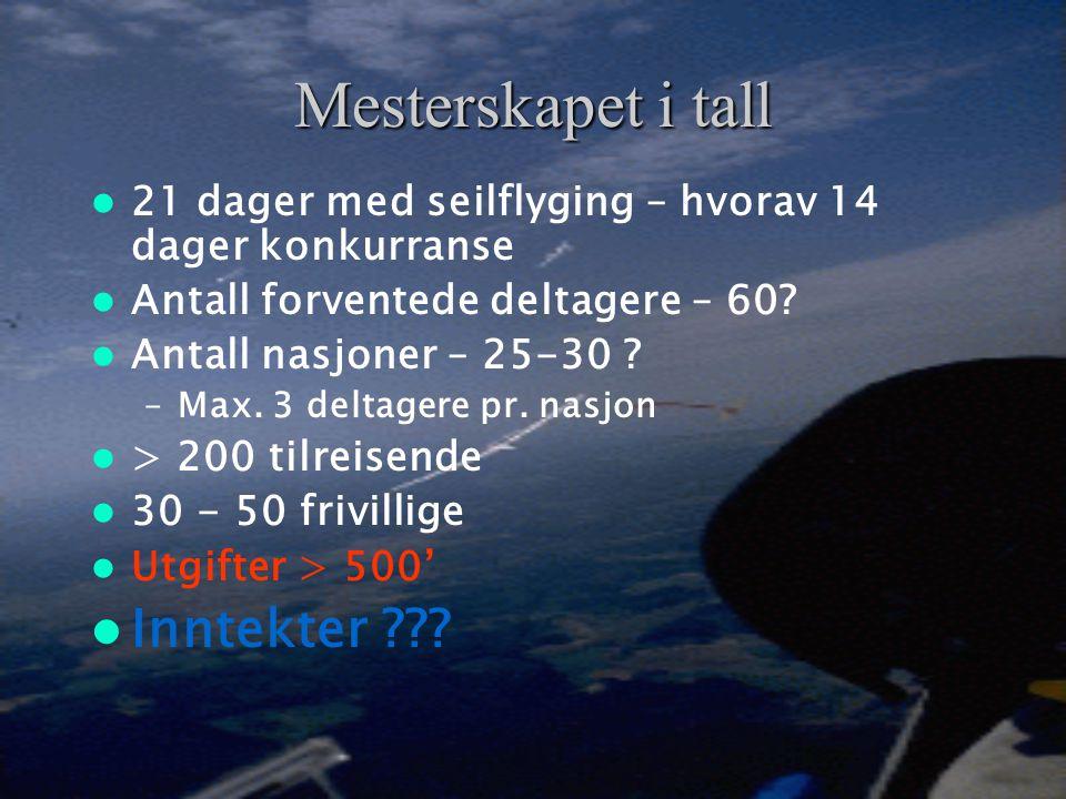 Mesterskapet i tall  21 dager med seilflyging – hvorav 14 dager konkurranse  Antall forventede deltagere – 60.