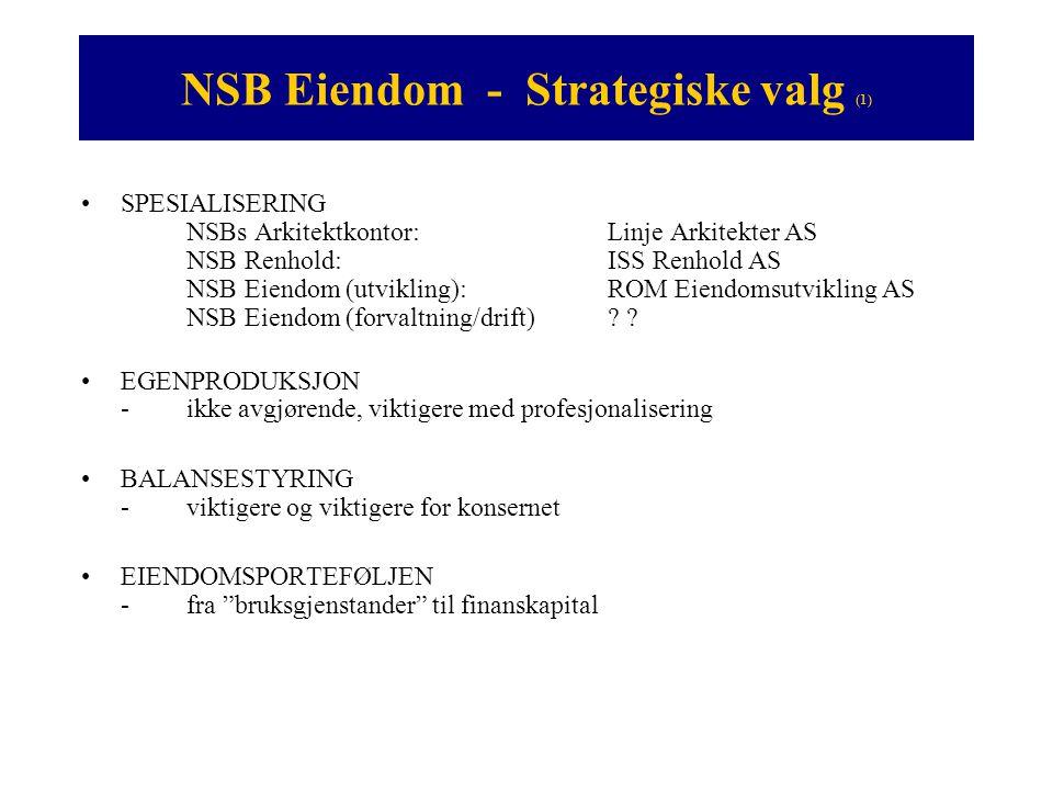 NSB Eiendom - Strategiske valg (1) •SPESIALISERING NSBs Arkitektkontor: Linje Arkitekter AS NSB Renhold:ISS Renhold AS NSB Eiendom (utvikling): ROM Ei