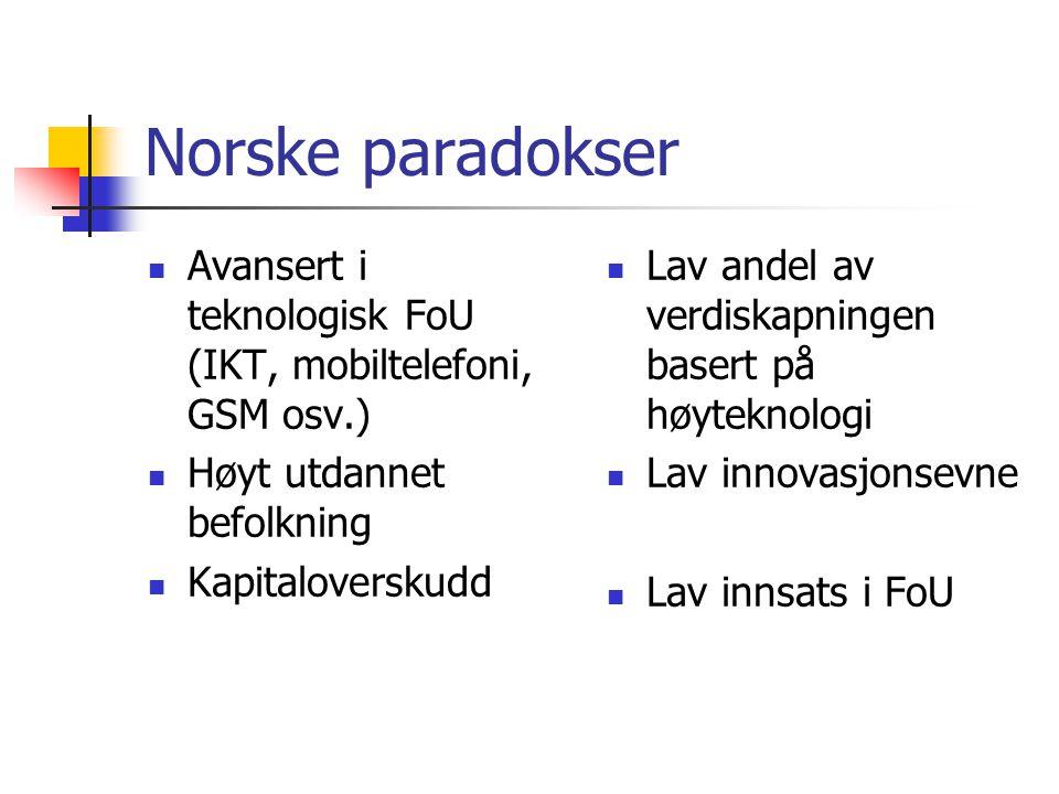 Norske paradokser  Avansert i teknologisk FoU (IKT, mobiltelefoni, GSM osv.)  Høyt utdannet befolkning  Kapitaloverskudd  Lav andel av verdiskapningen basert på høyteknologi  Lav innovasjonsevne  Lav innsats i FoU