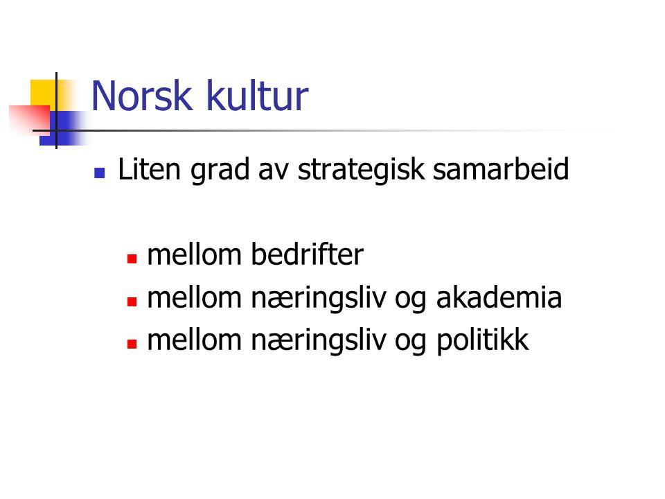 Norsk kultur  Liten grad av strategisk samarbeid  mellom bedrifter  mellom næringsliv og akademia  mellom næringsliv og politikk