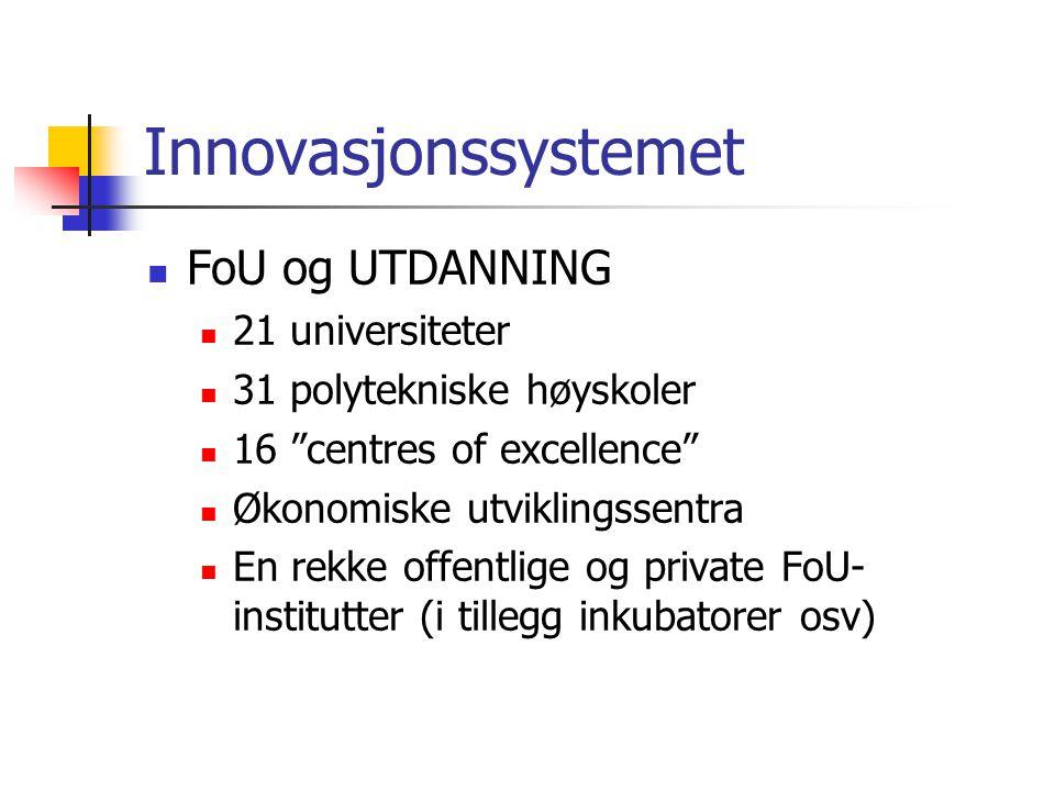 Innovasjonssystemet  FoU og UTDANNING  21 universiteter  31 polytekniske høyskoler  16 centres of excellence  Økonomiske utviklingssentra  En rekke offentlige og private FoU- institutter (i tillegg inkubatorer osv)