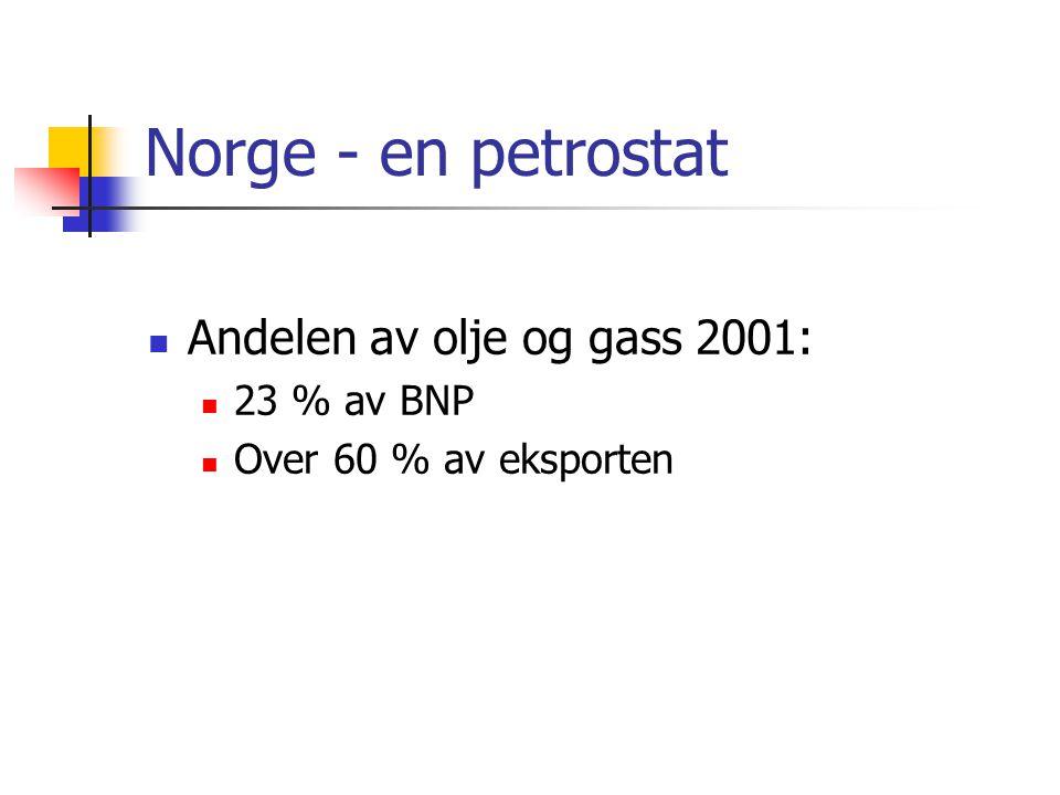 Norsk næringsstruktur  Råvaredominans  Grunnrentefokus  orientert mot ekstraksjon, ikke utvikling  Utakt med kunnskapsøkonomien