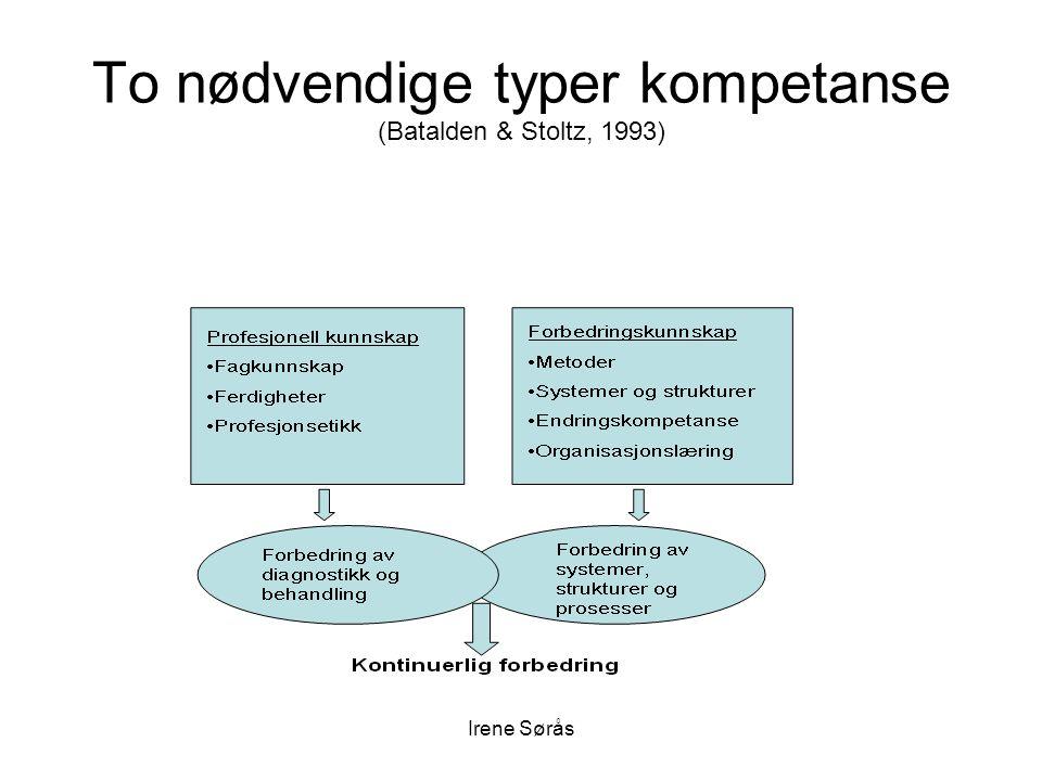 Irene Sørås To nødvendige typer kompetanse (Batalden & Stoltz, 1993)
