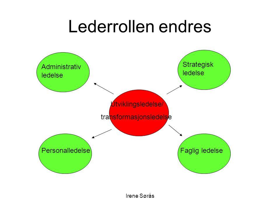 Irene Sørås Lederrollen endres Administrativ ledelse Strategisk ledelse PersonalledelseFaglig ledelse Utviklingsledelse/ transformasjonsledelse