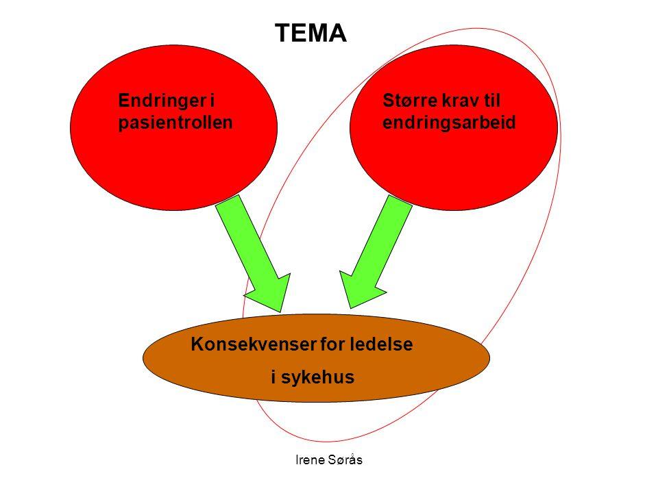 Irene Sørås Endringer i pasientrollen Større krav til endringsarbeid Konsekvenser for ledelse i sykehus TEMA