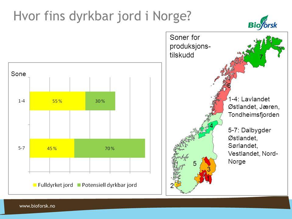 Hvor fins dyrkbar jord i Norge? Soner for produksjons- tilskudd 1-4: Lavlandet Østlandet, Jæren, Tondheimsfjorden 5-7: Dalbygder Østlandet, Sørlandet,