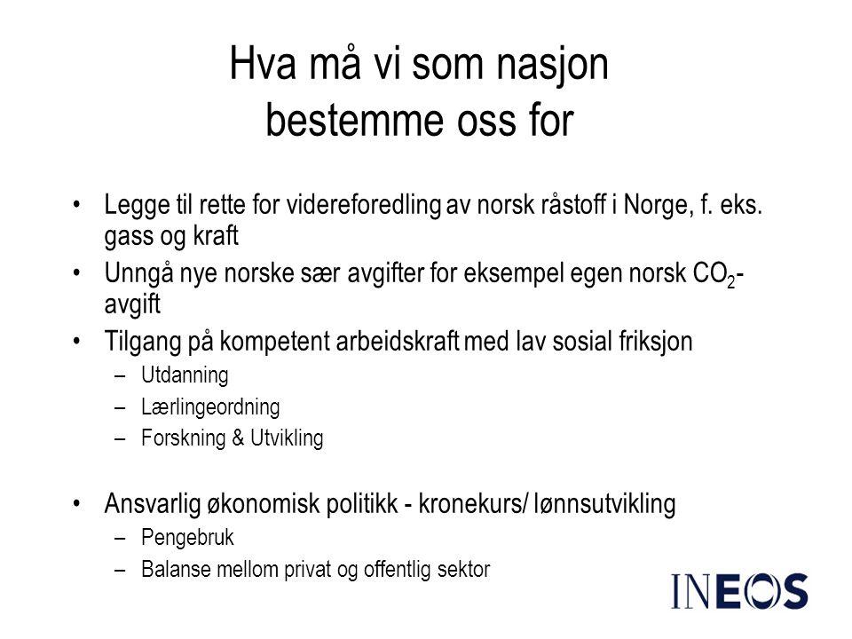 Hva må vi som nasjon bestemme oss for •Legge til rette for videreforedling av norsk råstoff i Norge, f. eks. gass og kraft •Unngå nye norske sær avgif