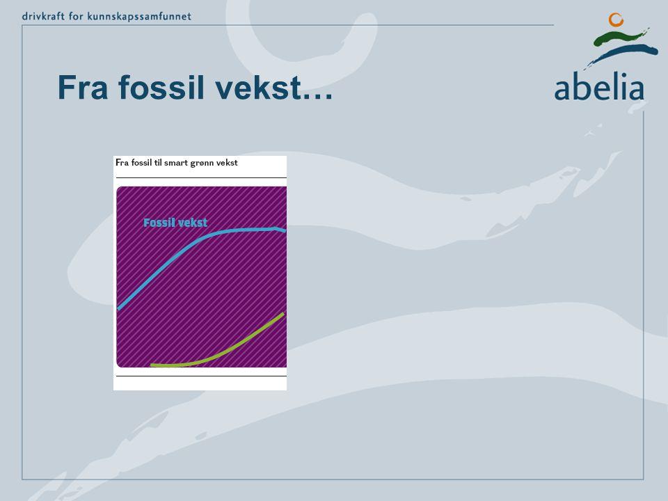 Fra fossil vekst…