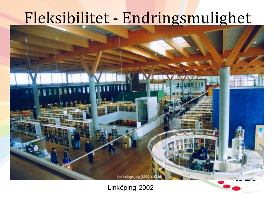 Fleksibilitet - Endringsmulighet Linköping 2002
