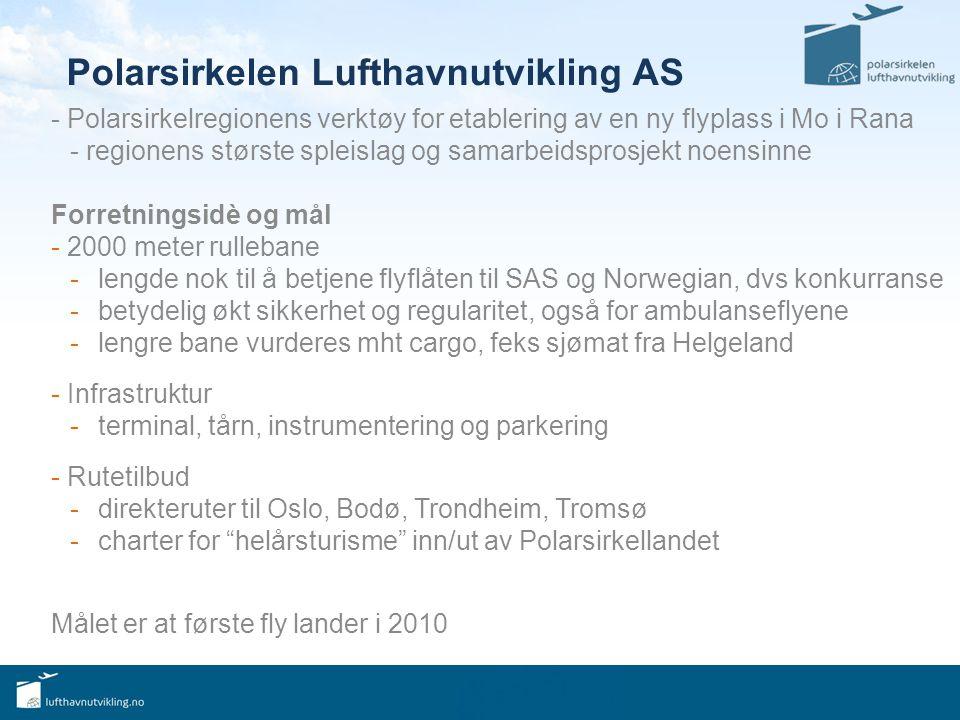Polarsirkelen Lufthavnutvikling AS - Polarsirkelregionens verktøy for etablering av en ny flyplass i Mo i Rana - regionens største spleislag og samarbeidsprosjekt noensinne Forretningsidè og mål - 2000 meter rullebane -lengde nok til å betjene flyflåten til SAS og Norwegian, dvs konkurranse -betydelig økt sikkerhet og regularitet, også for ambulanseflyene -lengre bane vurderes mht cargo, feks sjømat fra Helgeland - Infrastruktur -terminal, tårn, instrumentering og parkering - Rutetilbud -direkteruter til Oslo, Bodø, Trondheim, Tromsø -charter for helårsturisme inn/ut av Polarsirkellandet Målet er at første fly lander i 2010