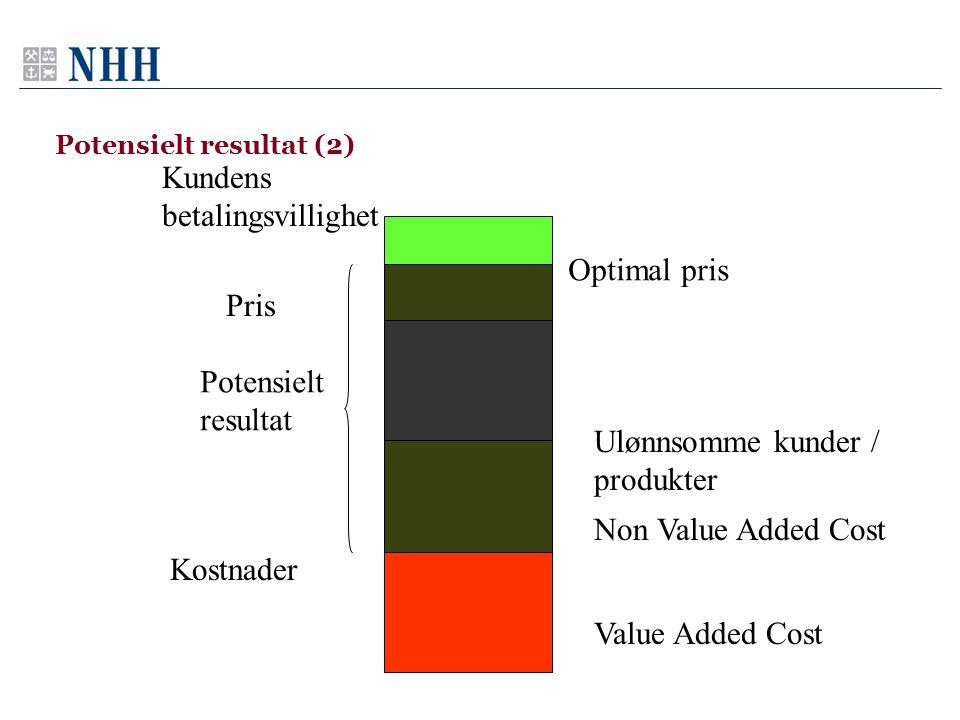 Potensielt resultat (2) Kundens betalingsvillighet Kostnader Pris Potensielt resultat Optimal pris Value Added Cost Non Value Added Cost Ulønnsomme kunder / produkter