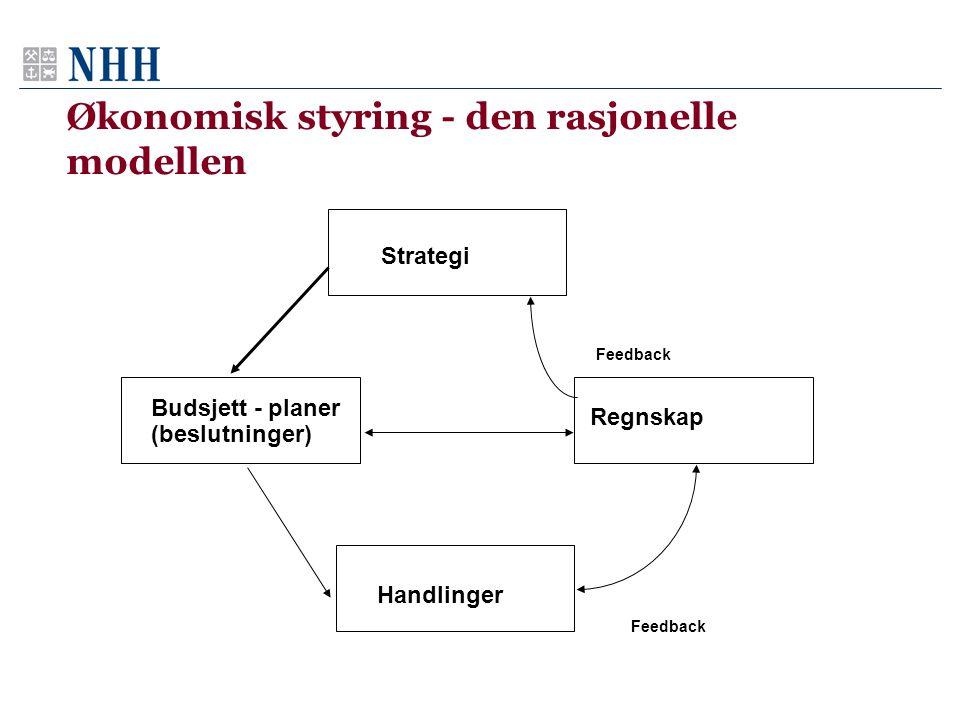 Økonomisk styring - den rasjonelle modellen Strategi Budsjett - planer (beslutninger) Feedback Regnskap Handlinger