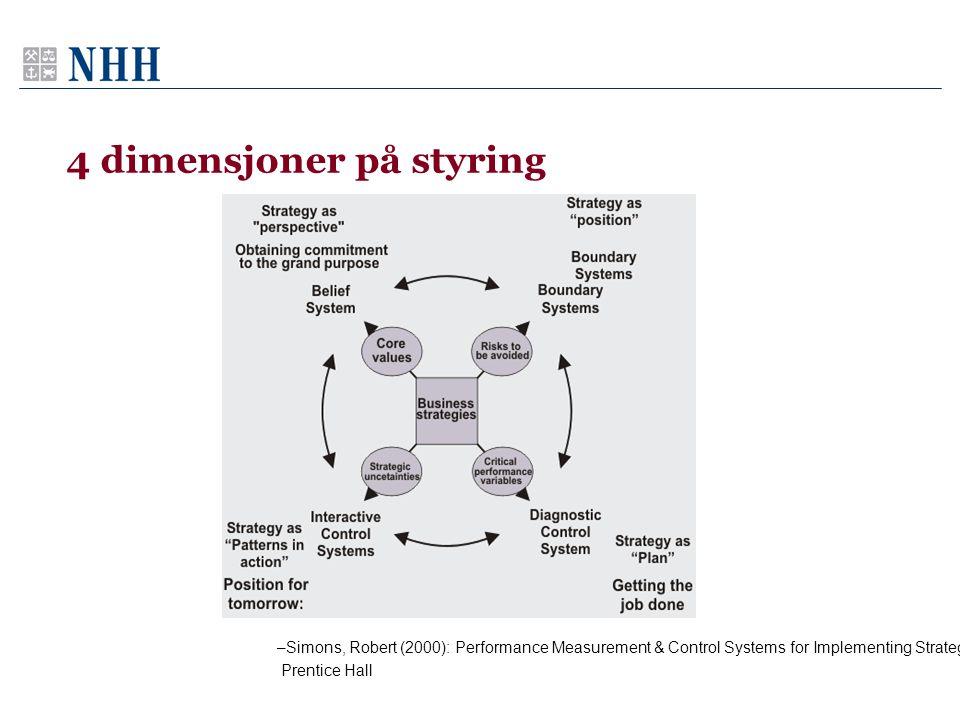 4 dimensjoner på styring –Simons, Robert (2000): Performance Measurement & Control Systems for Implementing Strategy.