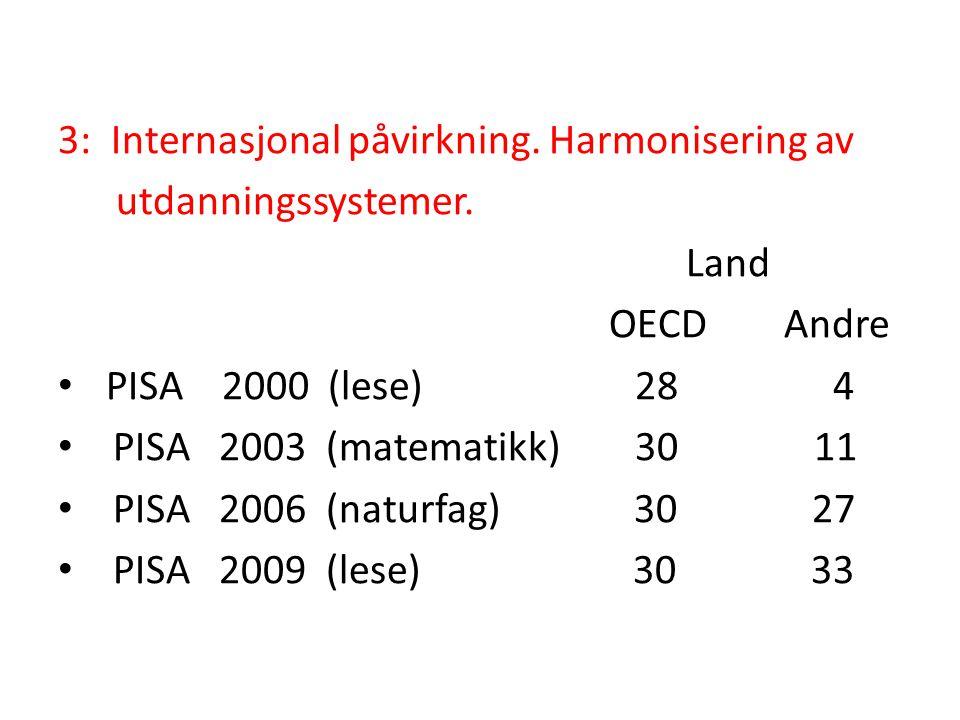 3: Internasjonal påvirkning. Harmonisering av utdanningssystemer. Land OECD Andre • PISA 2000 (lese) 28 4 • PISA 2003 (matematikk) 30 11 • PISA 2006 (