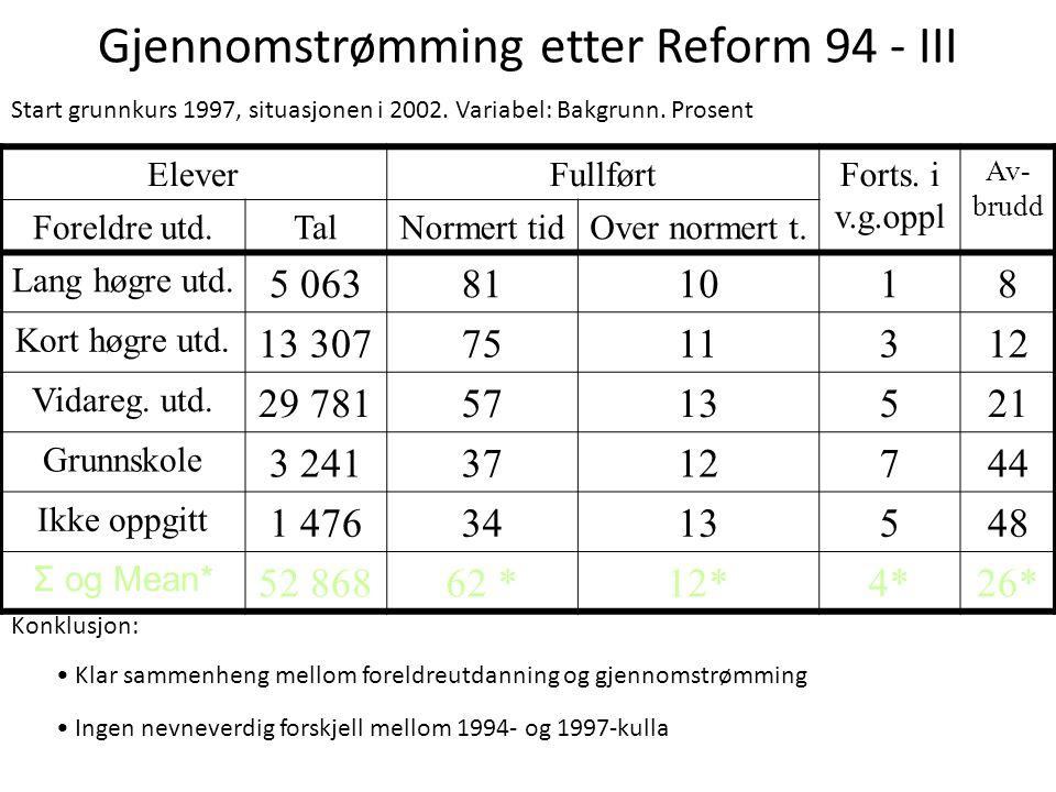 Gjennomstrømming etter Reform 94 - III EleverFullførtForts. i v.g.oppl Av- brudd Foreldre utd.TalNormert tidOver normert t. Lang høgre utd. 5 06381101