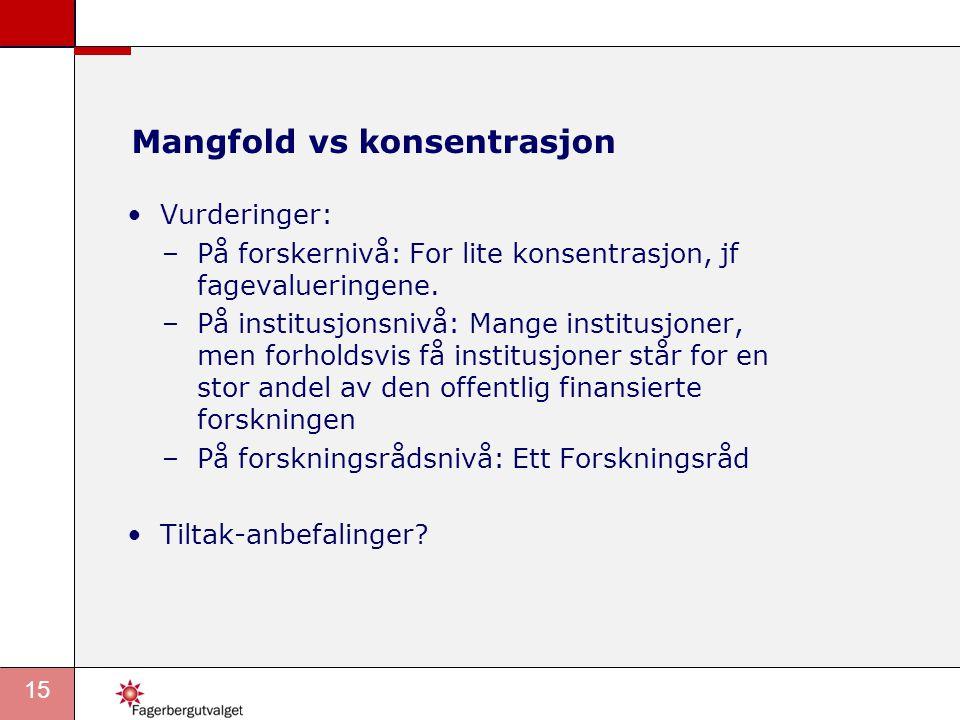 15 Mangfold vs konsentrasjon •Vurderinger: –På forskernivå: For lite konsentrasjon, jf fagevalueringene. –På institusjonsnivå: Mange institusjoner, me
