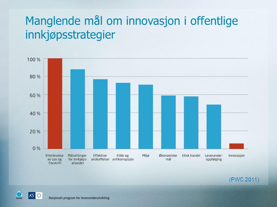 Manglende mål om innovasjon i offentlige innkjøpsstrategier (PWC 2011)