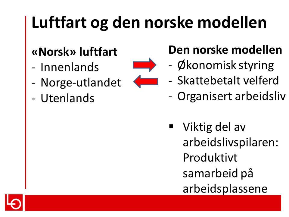 Luftfart og den norske modellen «Norsk» luftfart -Innenlands -Norge-utlandet -Utenlands Den norske modellen -Økonomisk styring -Skattebetalt velferd -Organisert arbeidsliv  Viktig del av arbeidslivspilaren: Produktivt samarbeid på arbeidsplassene
