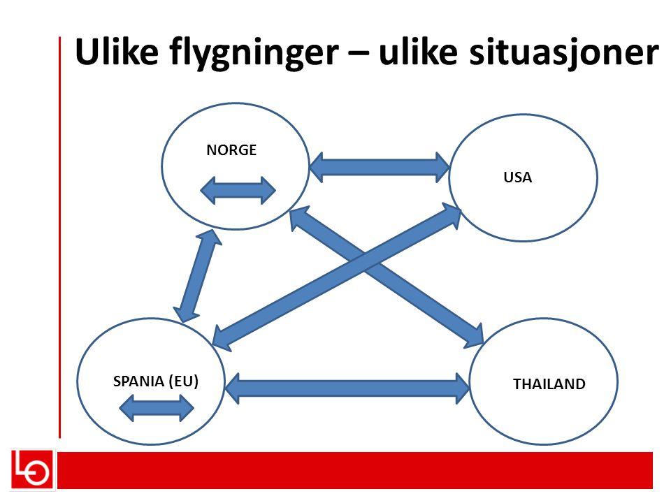 Ulike flygninger – ulike situasjoner NORGE SPANIA (EU) THAILAND USA