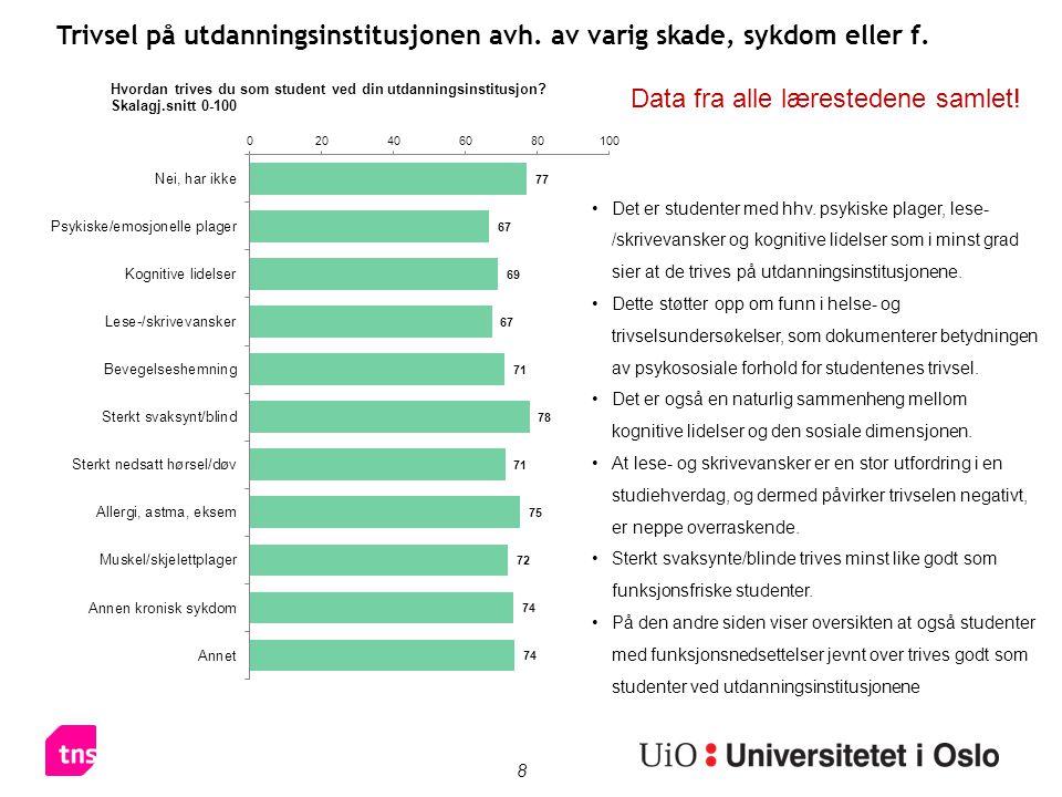 9 Trivsel på utdanningsinstitusjonen avh.av varig skade, sykdom eller f.