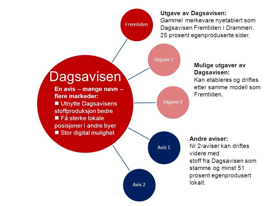 FremtidenUtgave 2Utgave 3Avis 1Avis 2 Dagsavisen Andre aviser: Nr 2-aviser kan driftes videre med stoff fra Dagsavisen som stamme og minst 51 prosent egenprodusert lokalt.