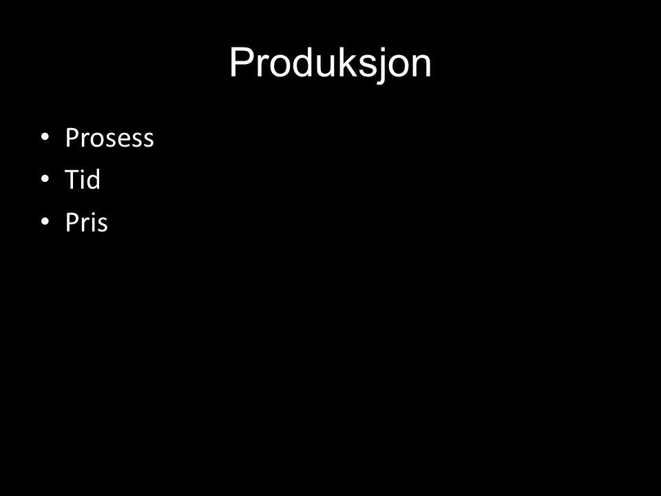 Produksjon • Prosess • Tid • Pris