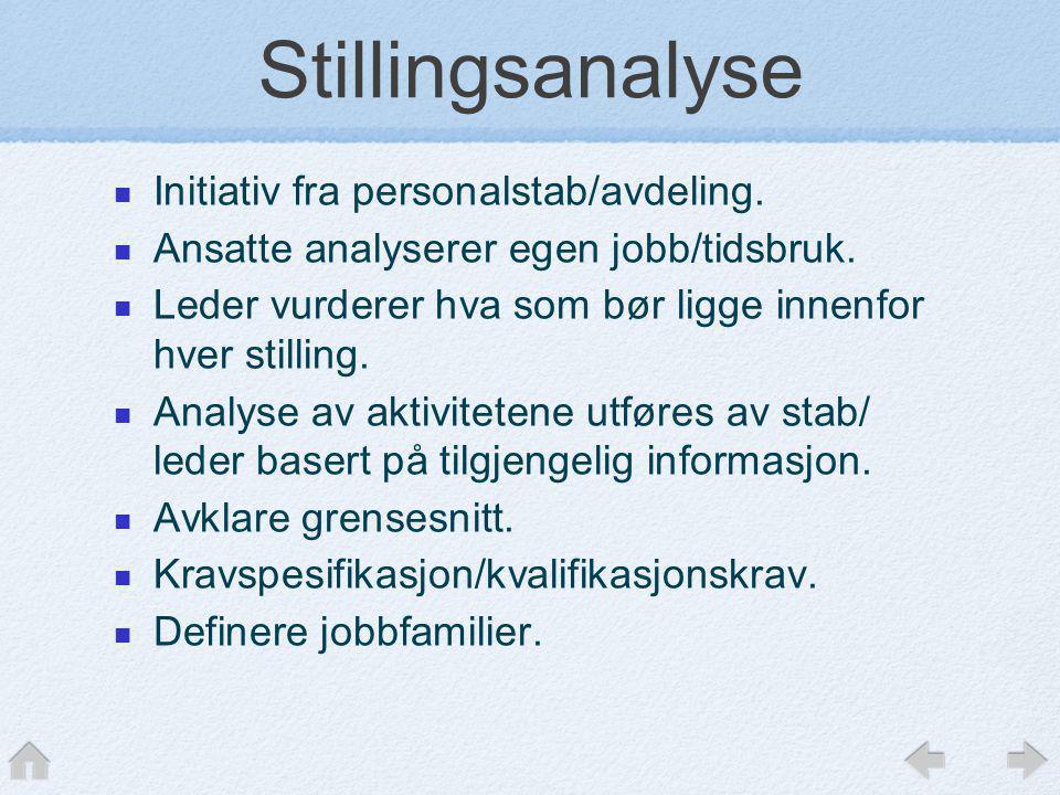 Stillingsanalyse  Initiativ fra personalstab/avdeling.  Ansatte analyserer egen jobb/tidsbruk.  Leder vurderer hva som bør ligge innenfor hver stil