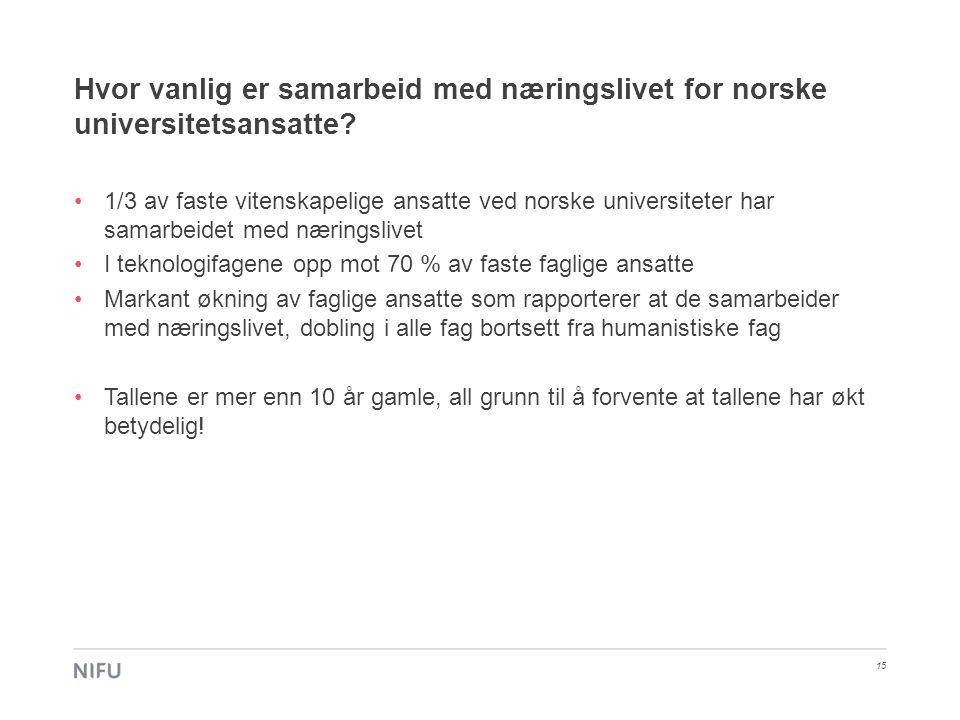 15 •1/3 av faste vitenskapelige ansatte ved norske universiteter har samarbeidet med næringslivet •I teknologifagene opp mot 70 % av faste faglige ans