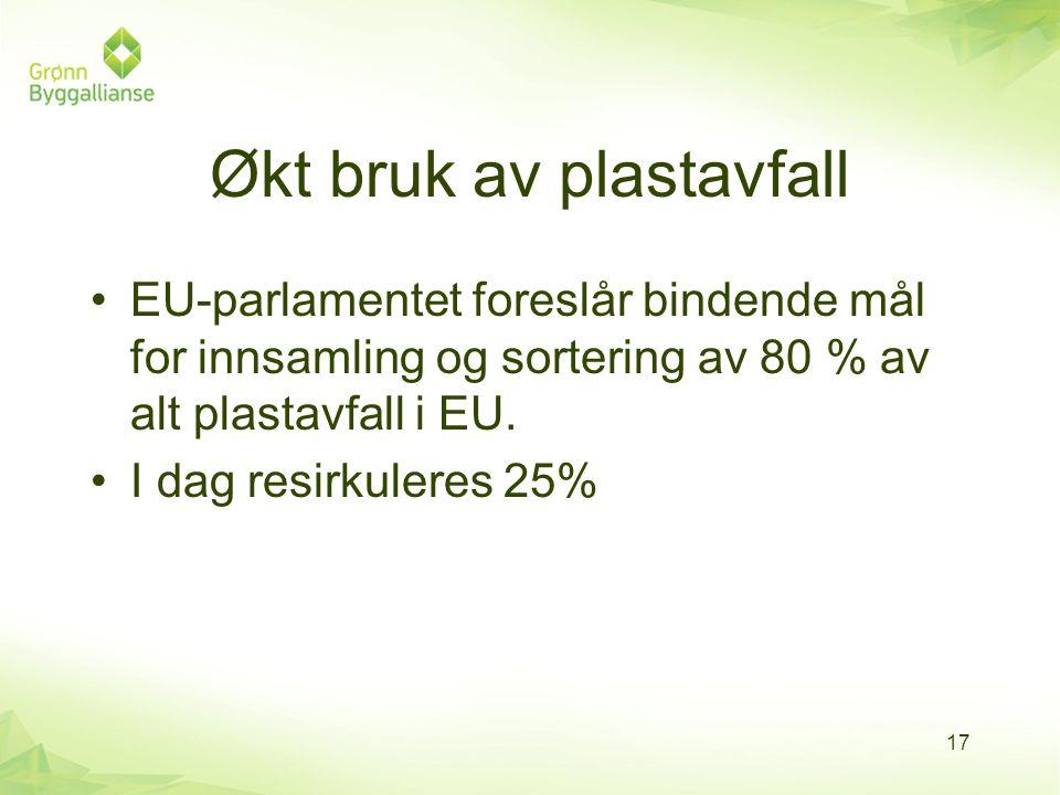 Økt bruk av plastavfall •EU-parlamentet foreslår bindende mål for innsamling og sortering av 80 % av alt plastavfall i EU. •I dag resirkuleres 25% 17