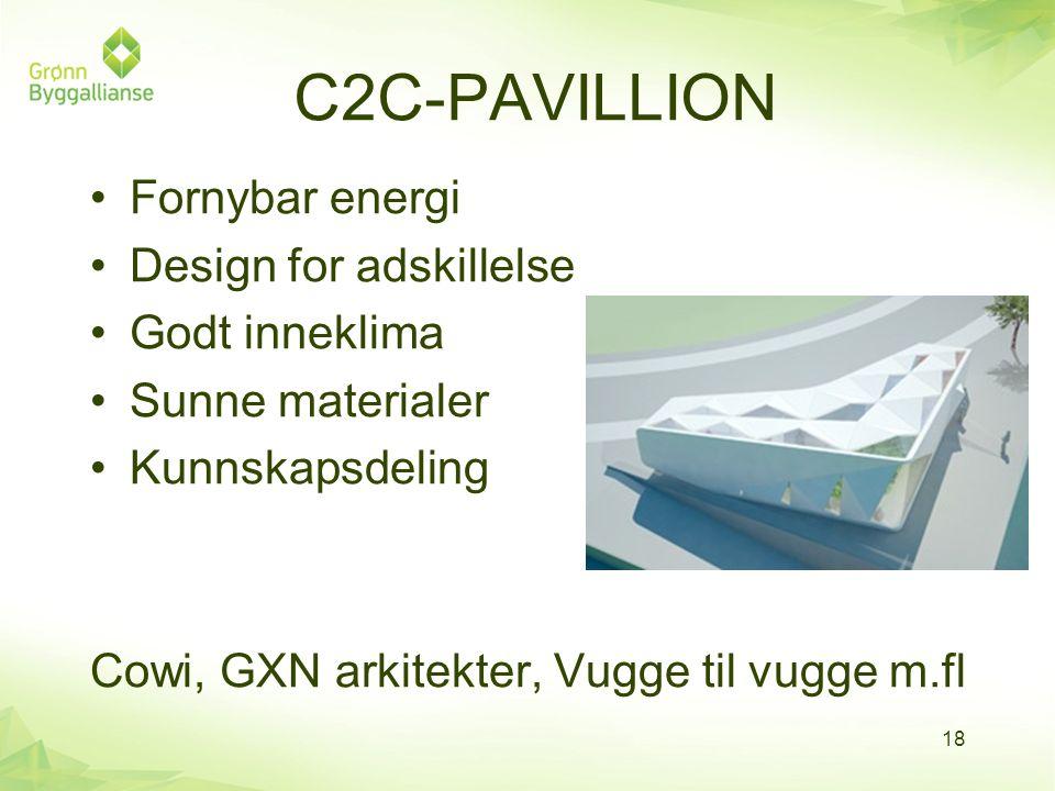 C2C-PAVILLION •Fornybar energi •Design for adskillelse •Godt inneklima •Sunne materialer •Kunnskapsdeling Cowi, GXN arkitekter, Vugge til vugge m.fl 1