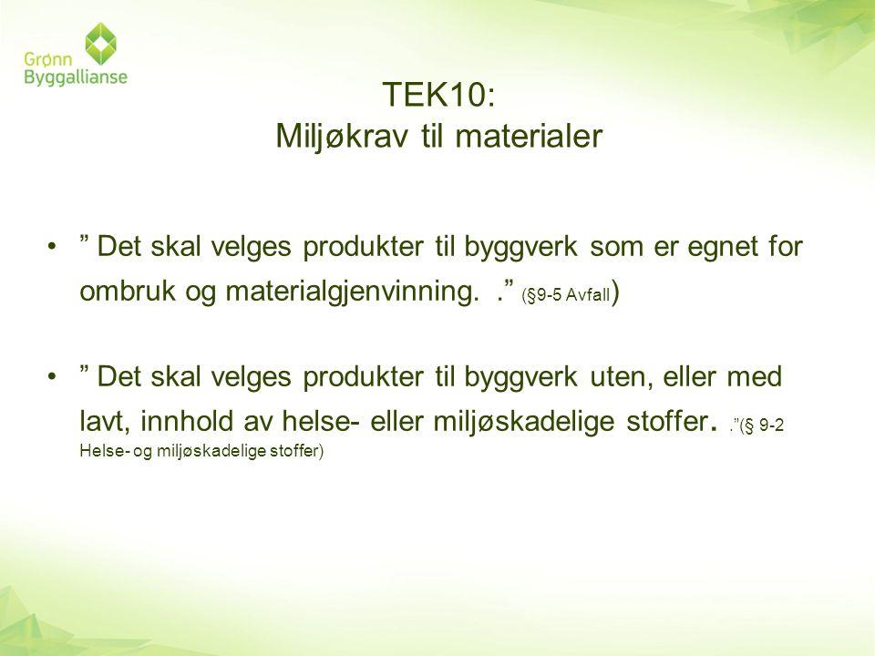 """TEK10: Miljøkrav til materialer •"""" Det skal velges produkter til byggverk som er egnet for ombruk og materialgjenvinning.."""" (§9-5 Avfall ) •"""" Det skal"""