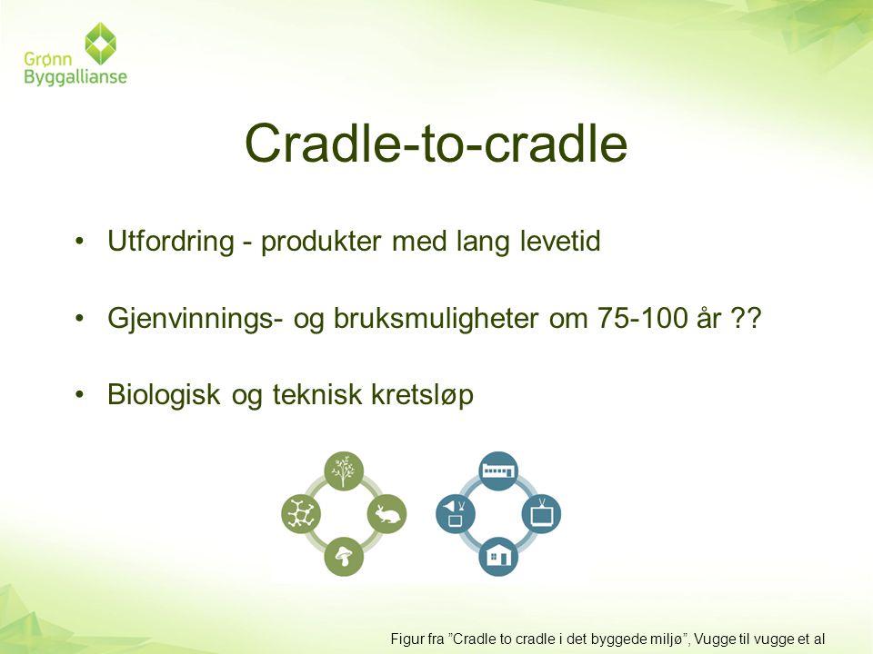 """Cradle-to-cradle •Utfordring - produkter med lang levetid •Gjenvinnings- og bruksmuligheter om 75-100 år ?? •Biologisk og teknisk kretsløp Figur fra """""""