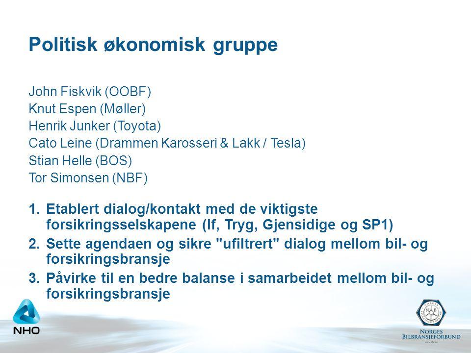 Politisk økonomisk gruppe John Fiskvik (OOBF) Knut Espen (Møller) Henrik Junker (Toyota) Cato Leine (Drammen Karosseri & Lakk / Tesla) Stian Helle (BO